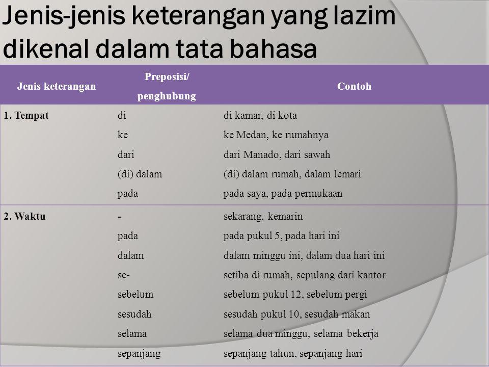 Jenis-jenis keterangan yang lazim dikenal dalam tata bahasa Jenis keterangan Preposisi/ penghubung Contoh 1.