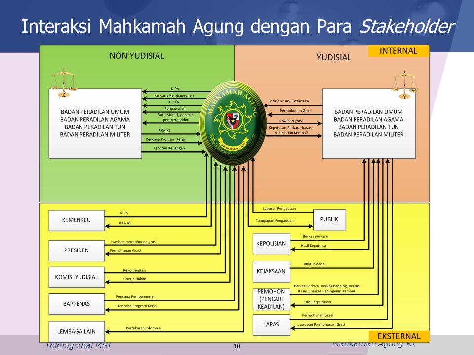 Mahkamah Agung RI Teknoglobal MSI Interaksi Mahkamah Agung dengan Para Stakeholder 10