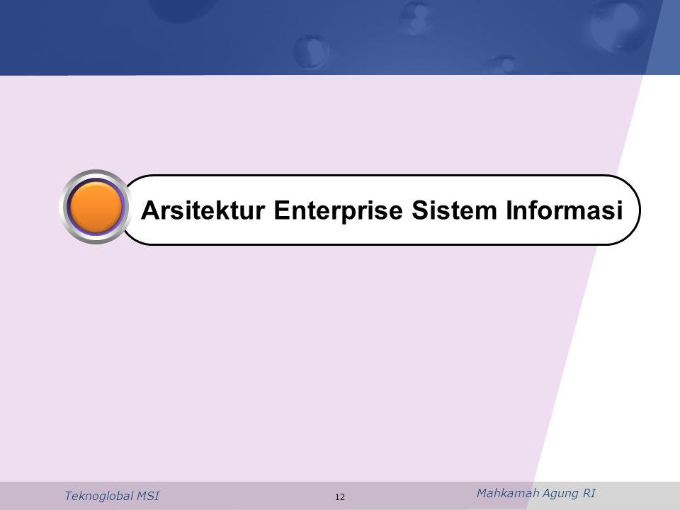 Mahkamah Agung RI Teknoglobal MSI 12 Arsitektur Enterprise Sistem Informasi