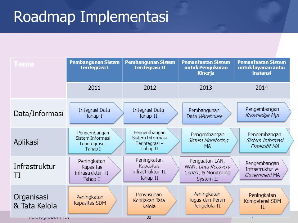 Mahkamah Agung RI Teknoglobal MSI Roadmap Implementasi Tema Pembangunan Sistem Teritegrasi I Pembangunan Sistem Teritegrasi II Pemanfaatan Sistem untuk Pengukuran Kinerja Pemanfaatan Sistem untuk layanan antar instansi 2011201220132014 Data/Informasi Aplikasi Infrastruktur TI Organisasi & Tata Kelola 33 Integrasi Data Tahap I Pengembangan Sistem Informasi Terintegrasi – Tahap I Pengembangan Sistem Informasi Terintegrasi – Tahap I Integrasi Data Tahap II Peningkatan Kapasitas SDM Peningkatan Kapasitas infrastruktur TI Tahap I Peningkatan Kapasitas infrastruktur TI Tahap I Pengembangan Infrastruktur e- Government MA Penyusunan Kebijakan Tata Kelola Peningkatan Kompetensi SDM TI Peningkatan Tugas dan Peran Pengelola TI Pengembangan Knowledge Mgt Pembangunan Data Warehouse Pengembangan Sistem Monitoring MA Peningkatan Kapasitas infrastruktur TI Tahap II Peningkatan Kapasitas infrastruktur TI Tahap II Penguatan LAN, WAN, Data Recovery Center, & Monitoring System II Pengembangan Sistem Informasi Terintegrasi – Tahap II Pengembangan Sistem Informasi Terintegrasi – Tahap II Pengembangan Sistem Informasi Eksekutif MA