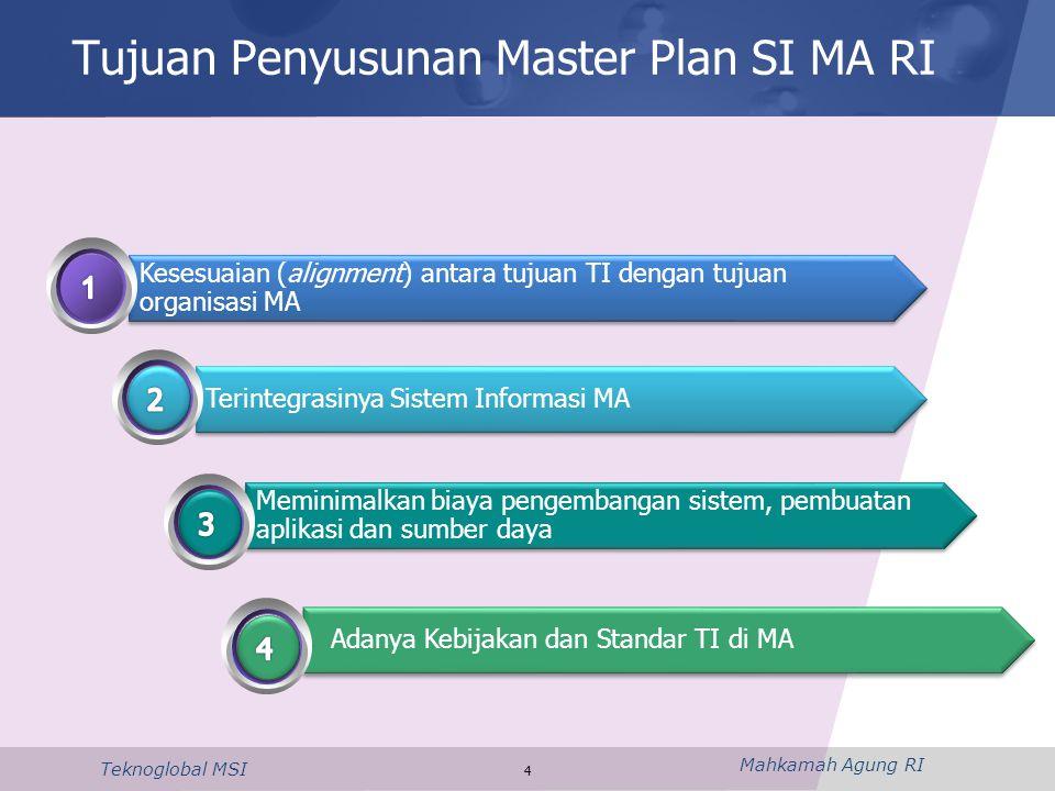 Mahkamah Agung RI Teknoglobal MSI 4 Tujuan Penyusunan Master Plan SI MA RI Kesesuaian (alignment) antara tujuan TI dengan tujuan organisasi MA Terintegrasinya Sistem Informasi MA Meminimalkan biaya pengembangan sistem, pembuatan aplikasi dan sumber daya Adanya Kebijakan dan Standar TI di MA