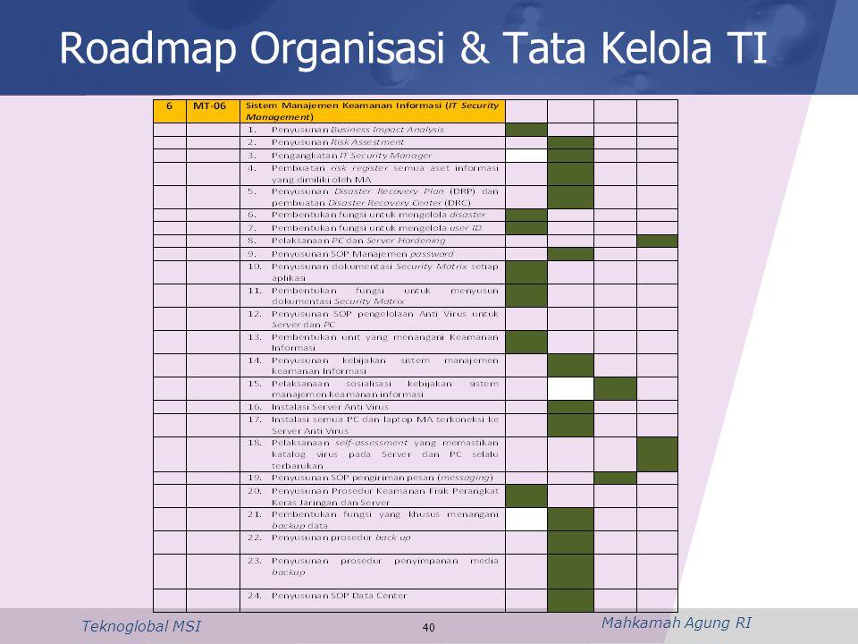 Mahkamah Agung RI Teknoglobal MSI 40 Roadmap Organisasi & Tata Kelola TI