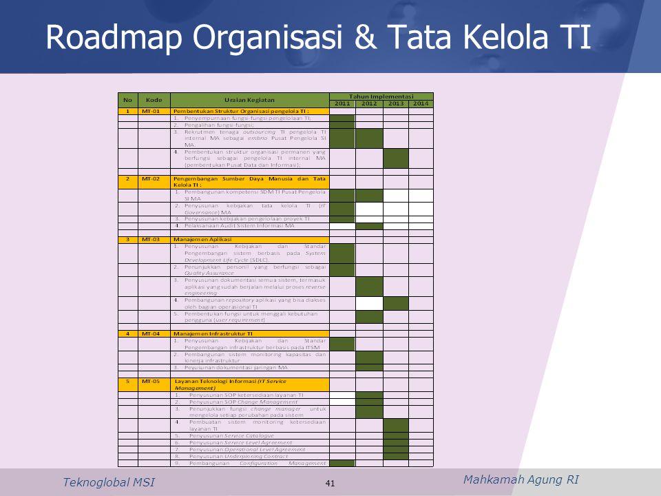 Mahkamah Agung RI Teknoglobal MSI 41 Roadmap Organisasi & Tata Kelola TI