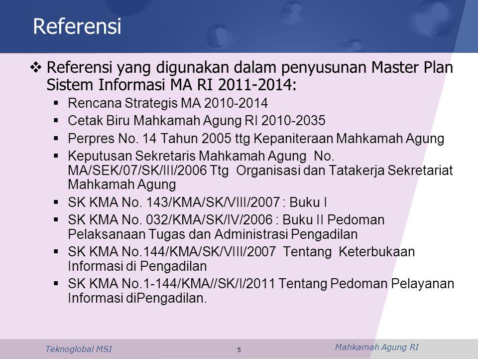 Mahkamah Agung RI Teknoglobal MSI Terwujudnya Badan Peradilan Indonesia Yang Agung VISI Mahkamah Agung MISI Mahkamah Agung Kemandirian badan peradilan Pelayanan hukum yang berkeadilan Kualitas kepemimpinan badan peradilan Kredibilitas dan transparansi badan peradilan Menjadikan MA Organisasi Modern berbasis TI Terpadu yang mendorong terwujudnya Badan Peradilan Indonesia yang Agung VISI Sistem Informasi Mahkamah Agung Meningkatkan kredibilitas dan transparansi badan peradilan dalam memberikan pelayanan hukum yang berkeadilan melalui sistem informasi yang akurat, cepat, mudah diakses dan transparan MISI Sistem Informasi Mahkamah Agung Arahan Strategis