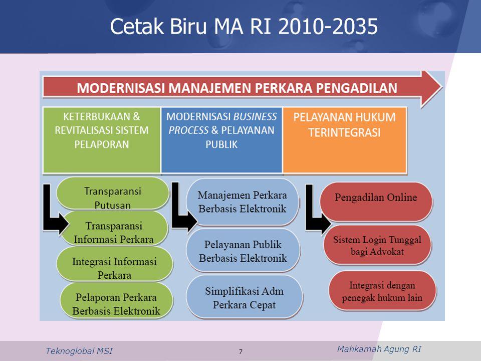 Mahkamah Agung RI Teknoglobal MSI Cetak Biru MA RI 2010-2035 7