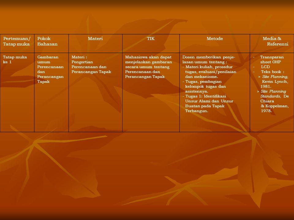 Pertemuan/ Tatap muka Pokok Bahasan MateriTIKMetodeMedia & Referensi Tatap muka ke 1 Gambaran umum Perencanaan dan Perancangan Tapak Materi : Pengerti
