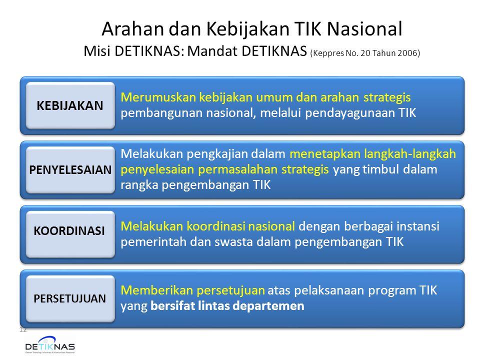 Arahan dan Kebijakan TIK Nasional Misi DETIKNAS: Mandat DETIKNAS (Keppres No.