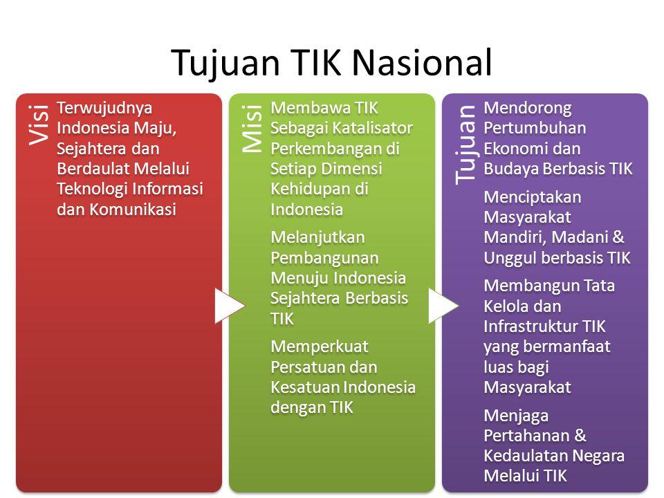 Tujuan TIK Nasional Visi Terwujudnya Indonesia Maju, Sejahtera dan Berdaulat Melalui Teknologi Informasi dan Komunikasi Misi Membawa TIK Sebagai Katalisator Perkembangan di Setiap Dimensi Kehidupan di Indonesia Melanjutkan Pembangunan Menuju Indonesia Sejahtera Berbasis TIK Memperkuat Persatuan dan Kesatuan Indonesia dengan TIK Tujuan Mendorong Pertumbuhan Ekonomi dan Budaya Berbasis TIK Menciptakan Masyarakat Mandiri, Madani & Unggul berbasis TIK Membangun Tata Kelola dan Infrastruktur TIK yang bermanfaat luas bagi Masyarakat Menjaga Pertahanan & Kedaulatan Negara Melalui TIK