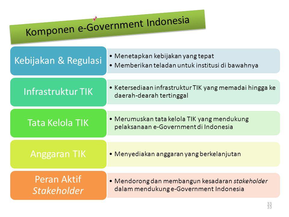 33 Komponen e-Government Indonesia 33 •Menetapkan kebijakan yang tepat •Memberikan teladan untuk institusi di bawahnya Kebijakan & Regulasi •Ketersediaan infrastruktur TIK yang memadai hingga ke daerah-dearah tertinggal Infrastruktur TIK •Merumuskan tata kelola TIK yang mendukung pelaksanaan e-Government di Indonesia Tata Kelola TIK •Menyediakan anggaran yang berkelanjutan Anggaran TIK •Mendorong dan membangun kesadaran stakeholder dalam mendukung e-Government Indonesia Peran Aktif Stakeholder