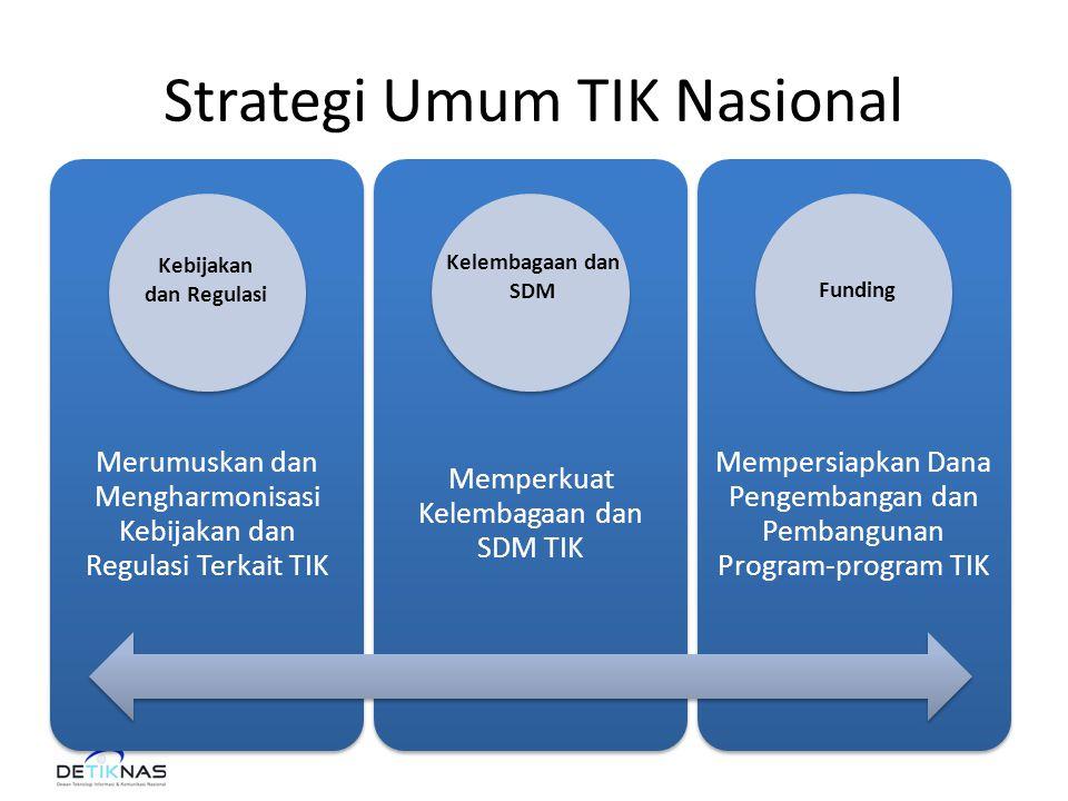 Strategi Umum TIK Nasional Merumuskan dan Mengharmonisasi Kebijakan dan Regulasi Terkait TIK Memperkuat Kelembagaan dan SDM TIK Mempersiapkan Dana Pengembangan dan Pembangunan Program-program TIK Kebijakan dan Regulasi Kelembagaan dan SDM Funding