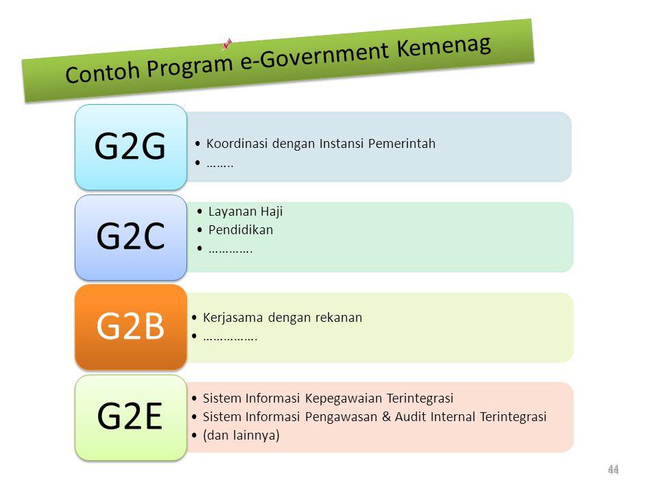 44 Contoh Program e-Government Kemenag 44 •Koordinasi dengan Instansi Pemerintah •……..