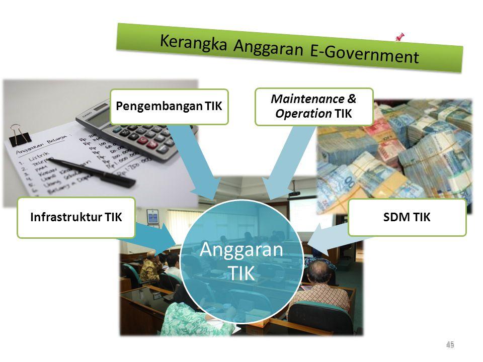 45 Kerangka Anggaran E-Government 45 Anggaran TIK Infrastruktur TIK Pengembangan TIK Maintenance & Operation TIK SDM TIK