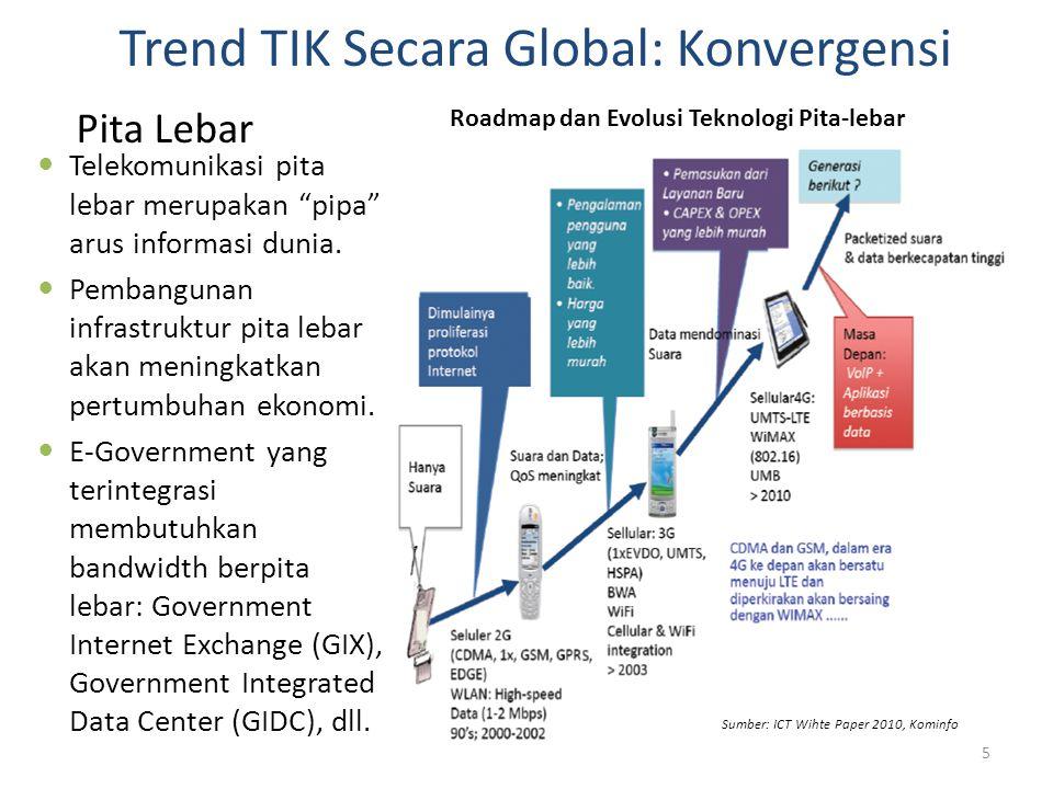 5 Trend TIK Secara Global: Konvergensi Pita Lebar  Telekomunikasi pita lebar merupakan pipa arus informasi dunia.