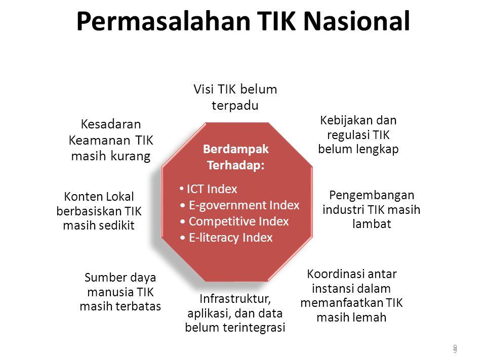 9 Permasalahan TIK Nasional 9 Visi TIK belum terpadu Kebijakan dan regulasi TIK belum lengkap Pengembangan industri TIK masih lambat Koordinasi antar instansi dalam memanfaatkan TIK masih lemah Infrastruktur, aplikasi, dan data belum terintegrasi Sumber daya manusia TIK masih terbatas Konten Lokal berbasiskan TIK masih sedikit Kesadaran Keamanan TIK masih kurang • ICT Index • E-government Index • Competitive Index • E-literacy Index Berdampak Terhadap: