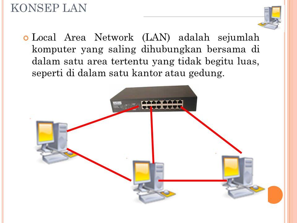 Local Area Network (LAN) adalah sejumlah komputer yang saling dihubungkan bersama di dalam satu area tertentu yang tidak begitu luas, seperti di dalam satu kantor atau gedung.