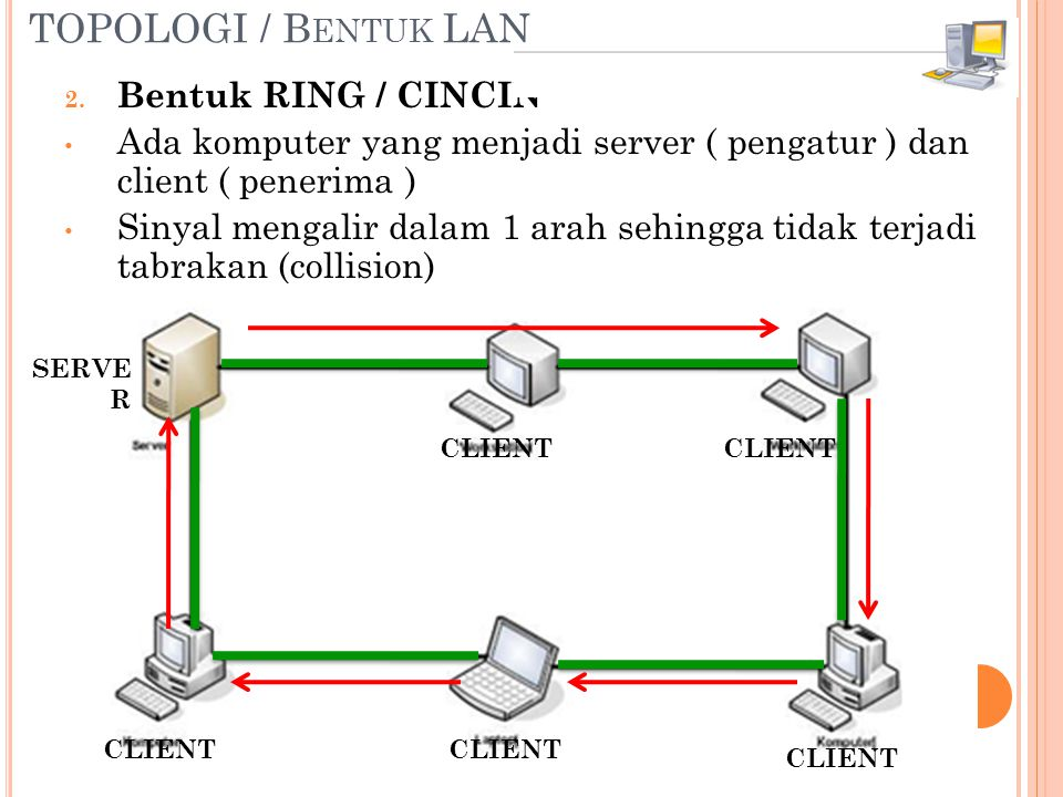2. Bentuk RING / CINCIN • Ada komputer yang menjadi server ( pengatur ) dan client ( penerima ) • Sinyal mengalir dalam 1 arah sehingga tidak terjadi