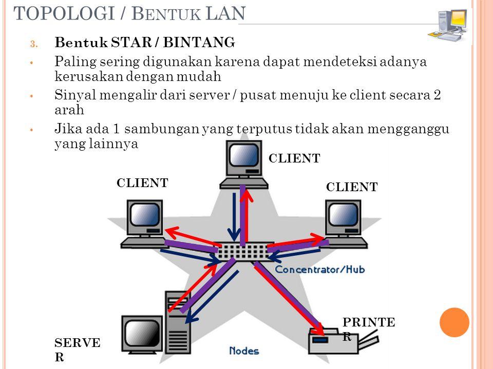4. Bentuk TREE / POHON • Merupakan gabungan dari bntuk star, bus dan ring TOPOLOGI / B ENTUK LAN