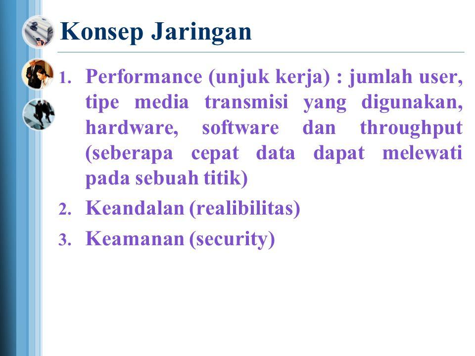 Konsep Jaringan  Performance (unjuk kerja) : jumlah user, tipe media transmisi yang digunakan, hardware, software dan throughput (seberapa cepat data dapat melewati pada sebuah titik)  Keandalan (realibilitas)  Keamanan (security)