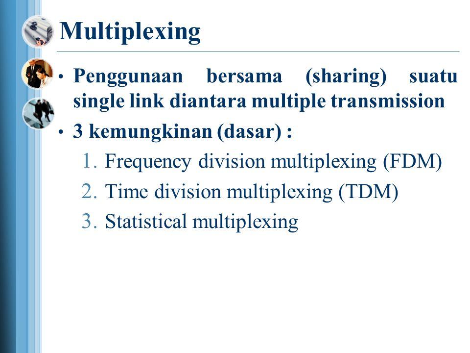 Multiplexing • Penggunaan bersama (sharing) suatu single link diantara multiple transmission • 3 kemungkinan (dasar) : 1.