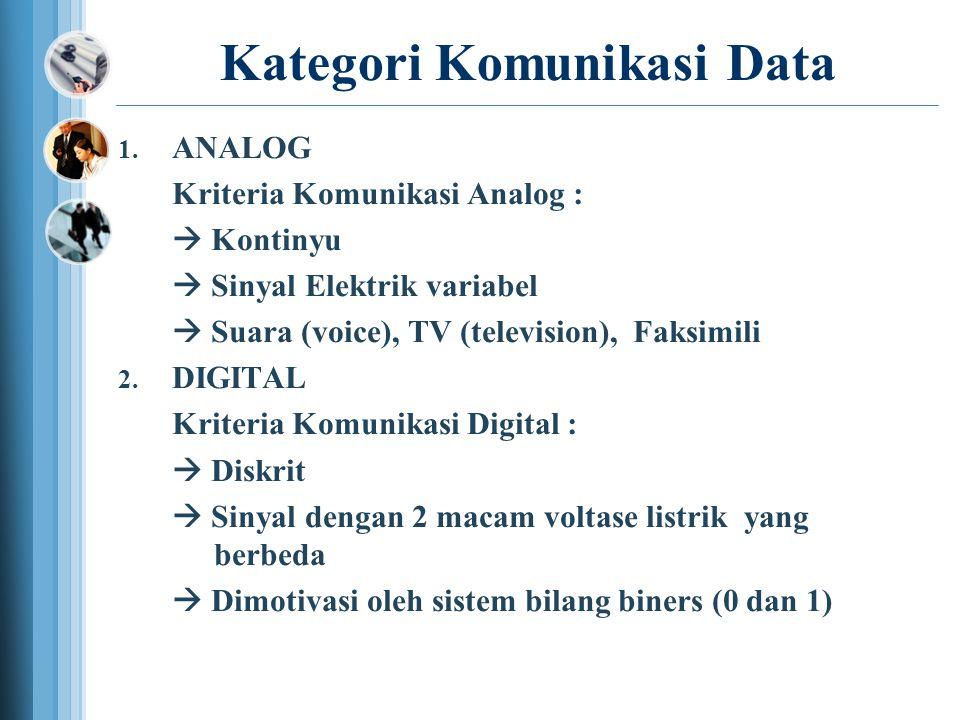 Kategori Komunikasi Data  ANALOG Kriteria Komunikasi Analog :  Kontinyu  Sinyal Elektrik variabel  Suara (voice), TV (television), Faksimili  DIGITAL Kriteria Komunikasi Digital :  Diskrit  Sinyal dengan 2 macam voltase listrik yang berbeda  Dimotivasi oleh sistem bilang biners (0 dan 1)