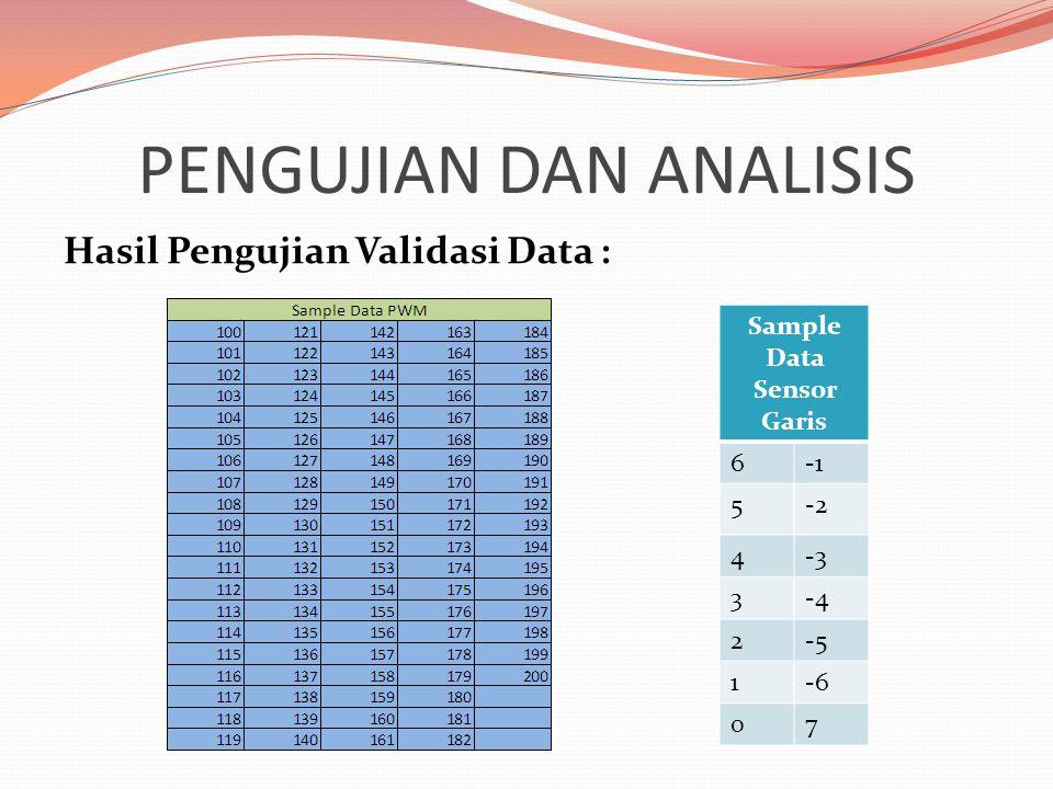 PENGUJIAN DAN ANALISIS Hasil Pengujian Validasi Data : Sample Data Sensor Garis 6 5-2 4-3 3-4 2-5 1-6 07