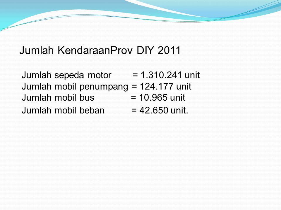 Jumlah KendaraanProv DIY 2011 Jumlah sepeda motor = 1.310.241 unit Jumlah mobil penumpang = 124.177 unit Jumlah mobil bus = 10.965 unit Jumlah mobil beban = 42.650 unit.