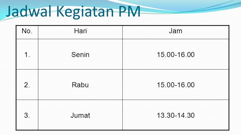 Jadwal Kegiatan PM No.HariJam 1.Senin15.00-16.00 2.Rabu15.00-16.00 3.Jumat13.30-14.30