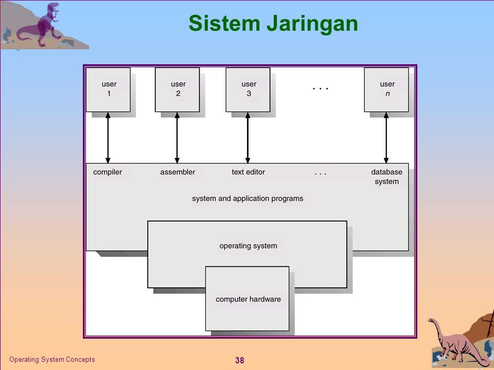 38 Operating System Concepts Sistem Jaringan