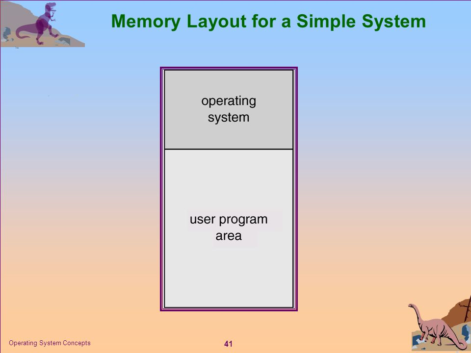 41 Operating System Concepts Memory Layout for a Simple System
