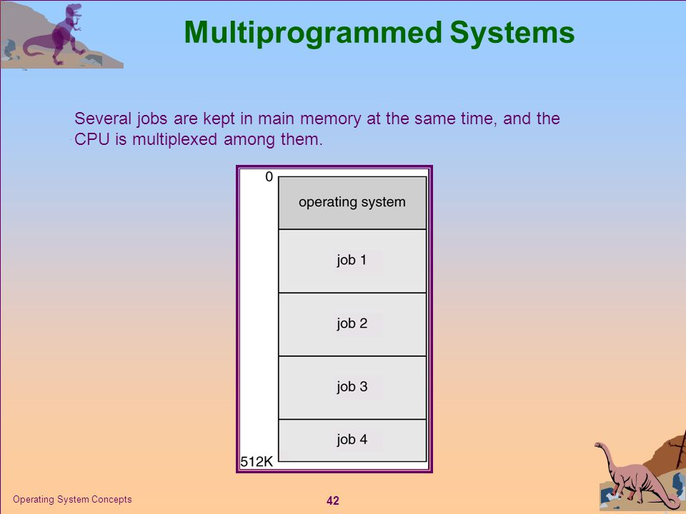 42 Operating System Concepts Multiprogrammed Systems Several jobs are kept in main memory at the same time, and the CPU is multiplexed among them.