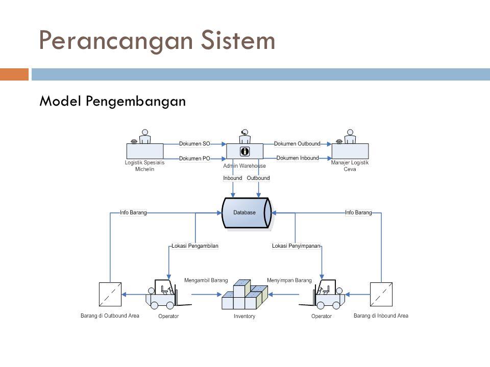 Perancangan Sistem Model Pengembangan