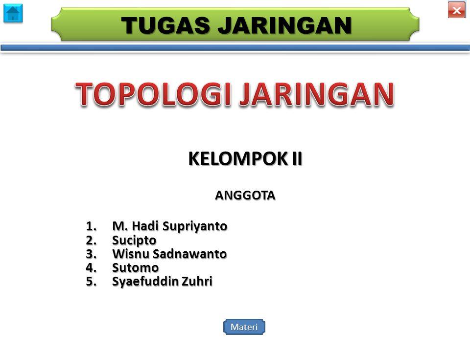 TUGAS JARINGAN KELOMPOK II ANGGOTA 1.M.