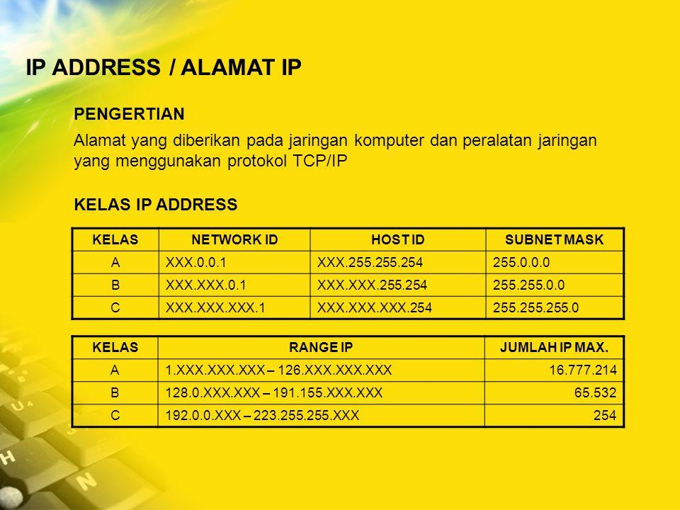 KELASAWALAKHIRSUBNET MASK A10.0.0.010.255.255.255255.0.0.0 B172.16.0.0172.31.255.255255.255.0.0 C192.168.0.0192.168.255.255255.255.255.0 IP PRIVATE Alamat IP yang hanya dikenal di jaringan lokal / intranet Contoh: 192.168.100.1, 172.16.33.2, 10.54.64.100 IP PUBLIC Alamat IP yang dikenal di internet Contoh: 202.169.224.4, 72.36.129.90, 66.94.234.13 Range IP Private