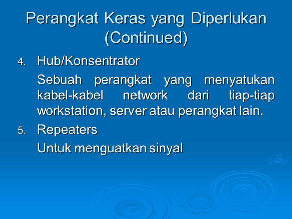 Perangkat Keras yang Diperlukan (Continued) 4.