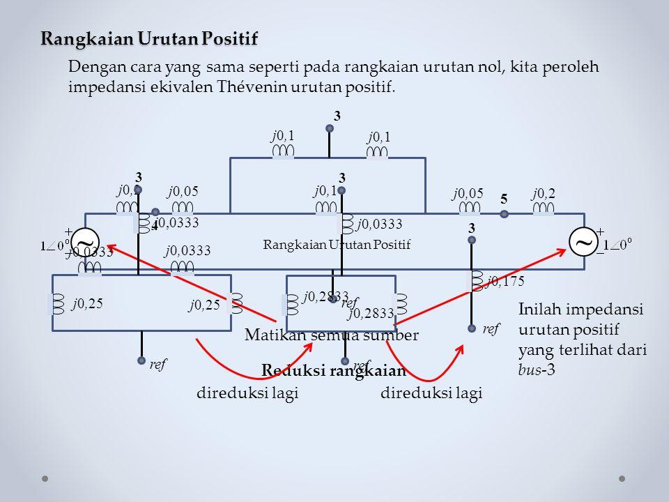 Rangkaian Urutan Positif Dengan cara yang sama seperti pada rangkaian urutan nol, kita peroleh impedansi ekivalen Thévenin urutan positif. 3 j0,1 5 j0