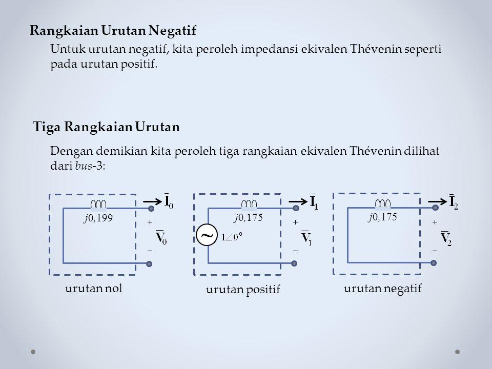 Rangkaian Urutan Negatif Untuk urutan negatif, kita peroleh impedansi ekivalen Thévenin seperti pada urutan positif. Dengan demikian kita peroleh tiga