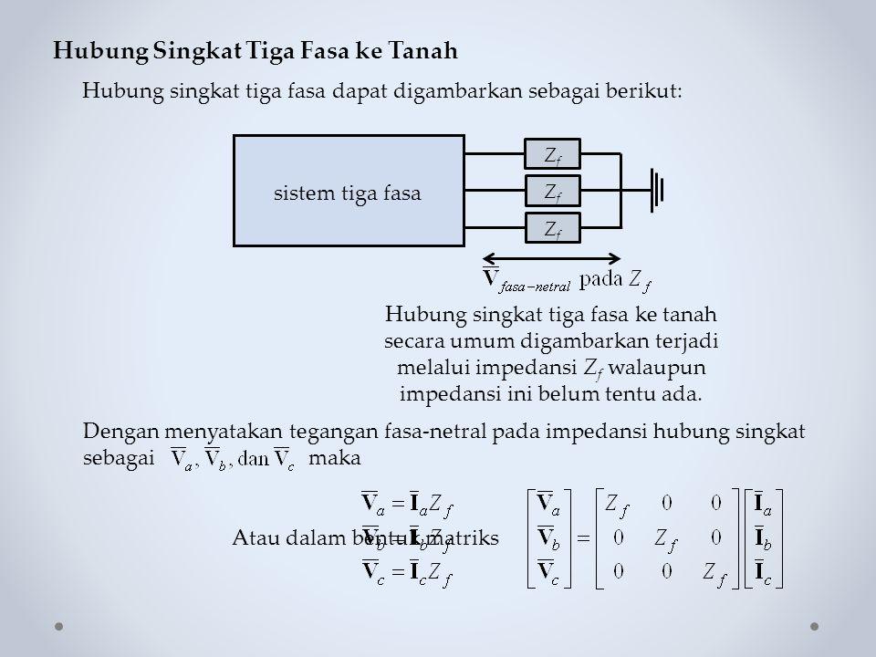 Hubung Singkat Tiga Fasa ke Tanah Hubung singkat tiga fasa dapat digambarkan sebagai berikut: Hubung singkat tiga fasa ke tanah secara umum digambarka