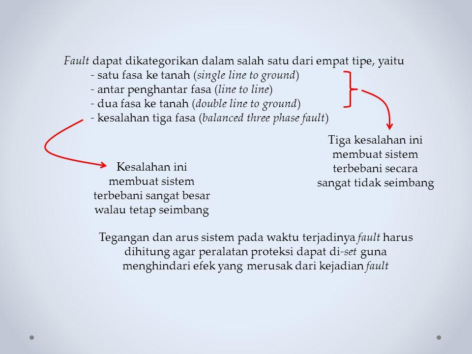 Fault dapat dikategorikan dalam salah satu dari empat tipe, yaitu - satu fasa ke tanah (single line to ground) - antar penghantar fasa (line to line)