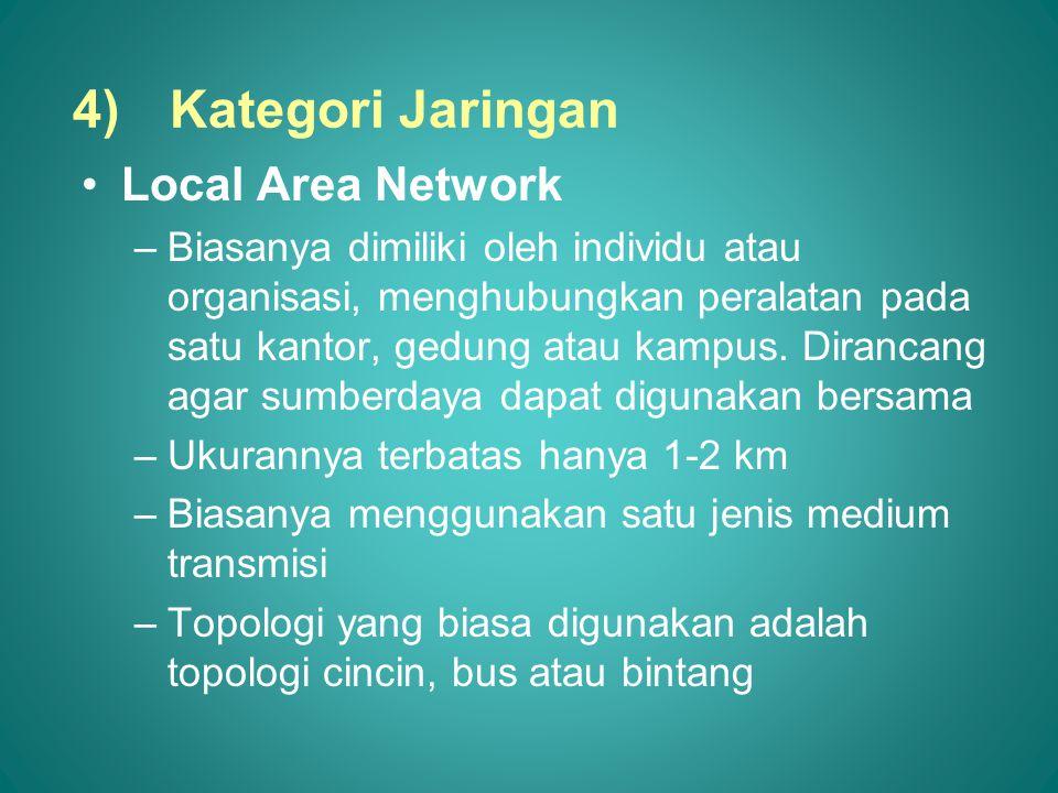 4)Kategori Jaringan •Local Area Network –Biasanya dimiliki oleh individu atau organisasi, menghubungkan peralatan pada satu kantor, gedung atau kampus