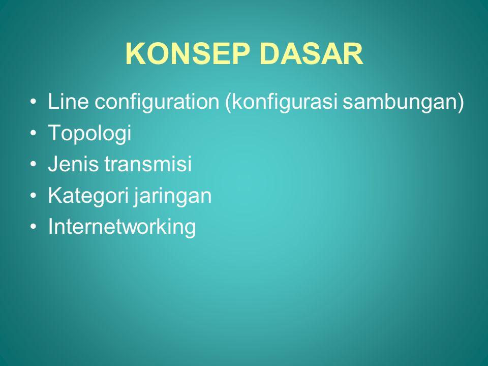 4)Kategori Jaringan •Local Area Network –Biasanya dimiliki oleh individu atau organisasi, menghubungkan peralatan pada satu kantor, gedung atau kampus.