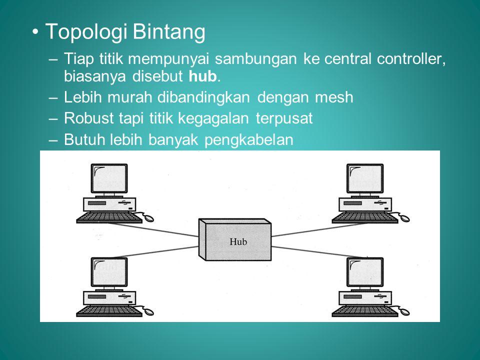 • Topologi Bintang –Tiap titik mempunyai sambungan ke central controller, biasanya disebut hub. –Lebih murah dibandingkan dengan mesh –Robust tapi tit