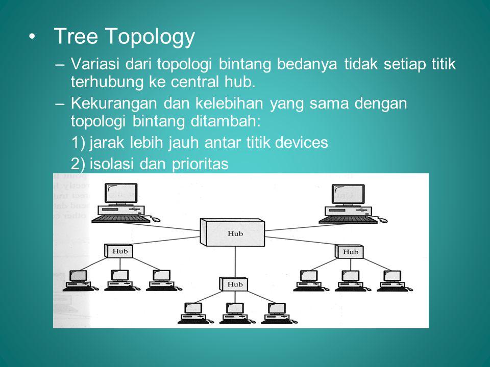 • Topologi Bus –Satu kabel panjang menyambungkan semua titik dalam jaringan –Multi-point –Instalasi lebih mudah, lebih sedikit kabel –Konfigurasi dan isolasi sulit