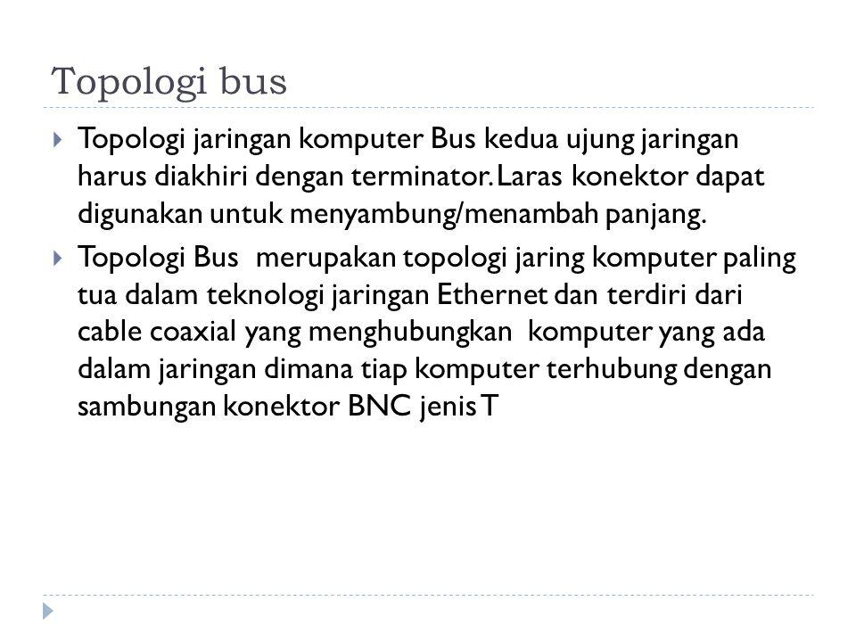 Topologi bus  Topologi jaringan komputer Bus kedua ujung jaringan harus diakhiri dengan terminator.