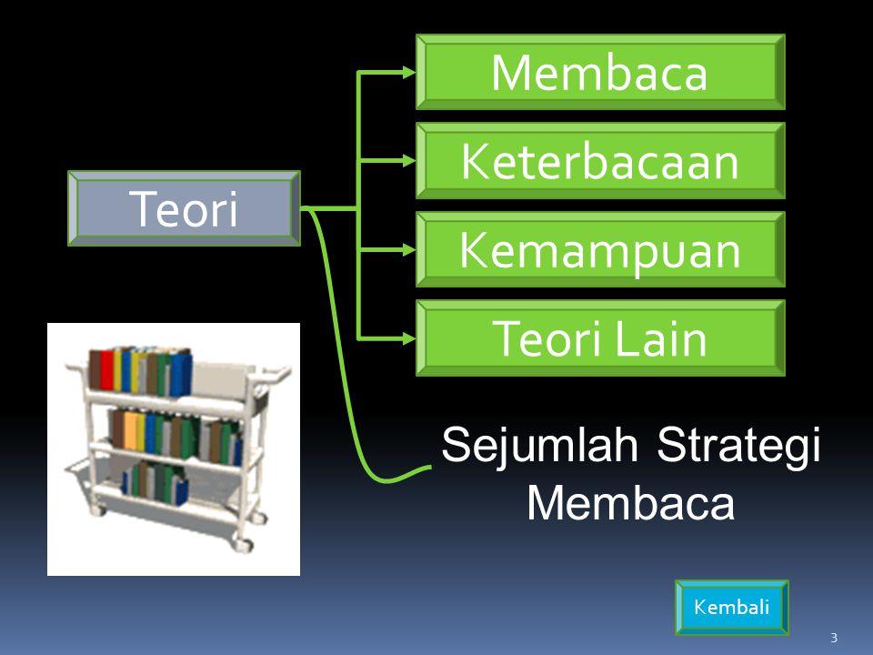Teori Membaca Keterbacaan Kemampuan 3 Teori Lain Kembali Sejumlah Strategi Membaca