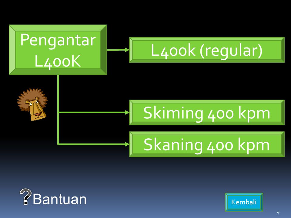 Pengantar L400K 4 L400k (regular) Kembali Skiming 400 kpm Skaning 400 kpm Bantuan