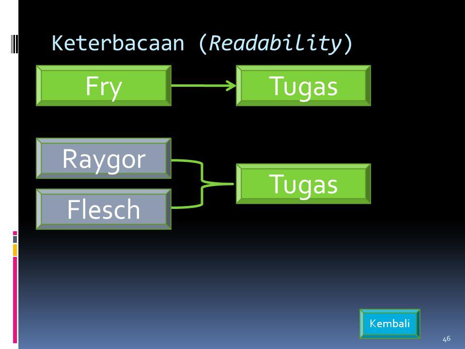 Fry Keterbacaan (Readability) 46 Raygor Flesch Kembali Tugas