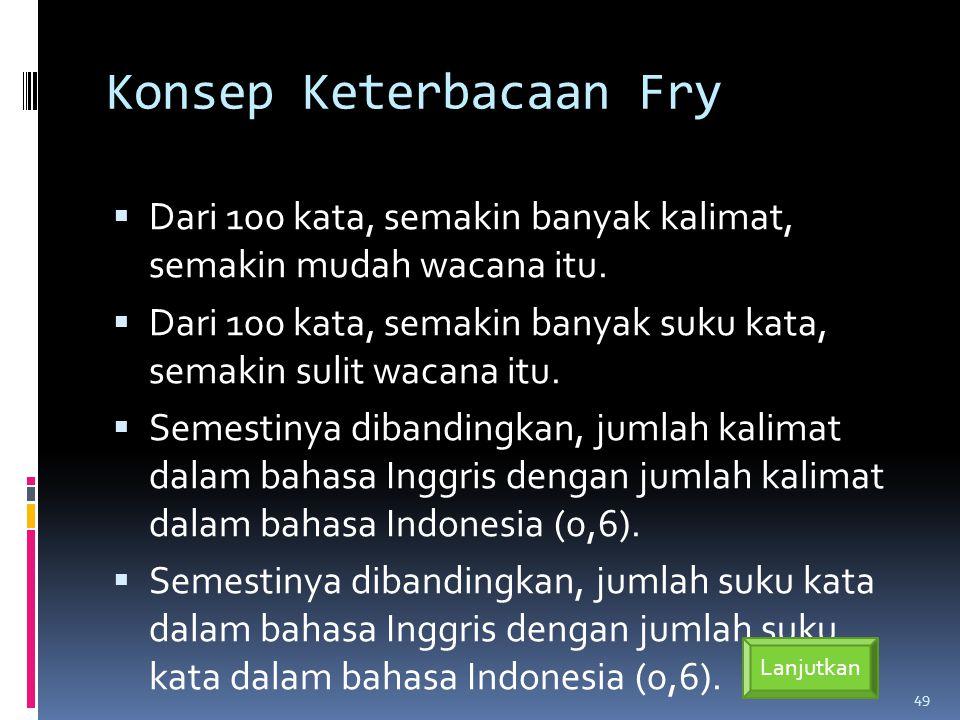 Konsep Keterbacaan Fry  Dari 100 kata, semakin banyak kalimat, semakin mudah wacana itu.