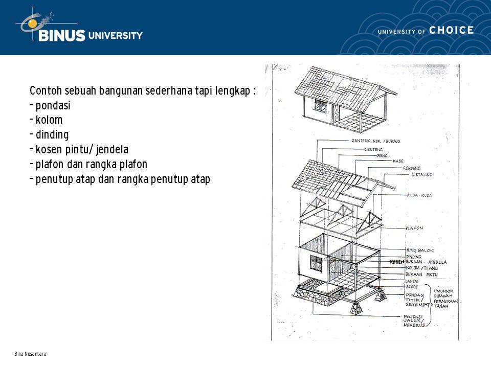 Bina Nusantara Contoh sebuah bangunan sederhana tapi lengkap : - pondasi - kolom - dinding - kosen pintu/ jendela - plafon dan rangka plafon - penutup