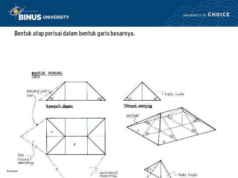 Bina Nusantara Bentuk atap perisai dalam bentuk garis besarnya.
