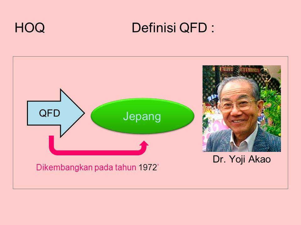 Definisi QFD : Dr. Yoji Akao HOQ QFD Jepang Dikembangkan pada tahun 1972'